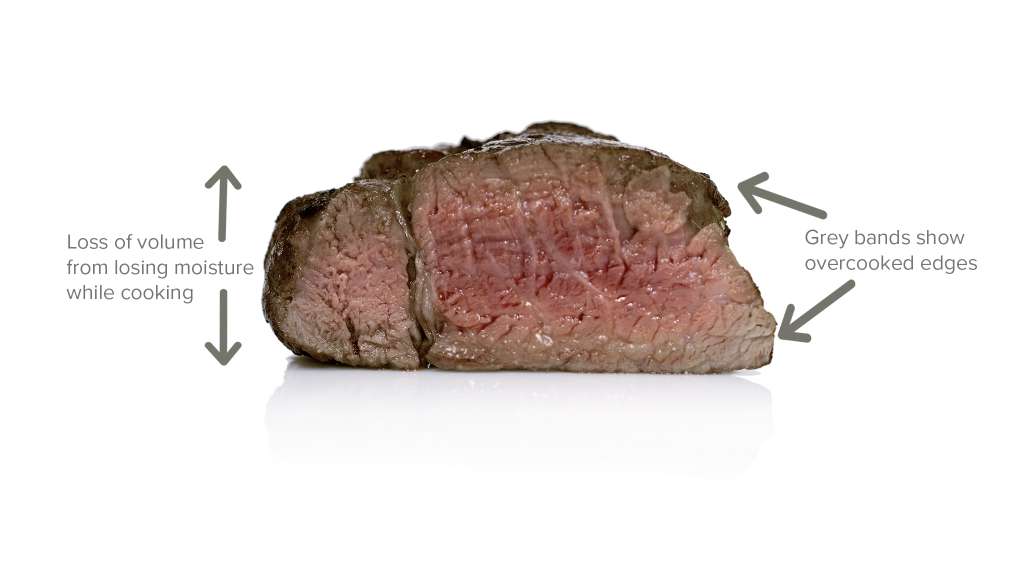 Overcooked_Steak.jpg